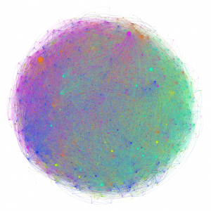 Network analysis of friendships on Fb's Queer Exchange group. Made with Gephi. CC BY-NC 2014 Jack Gieseking
